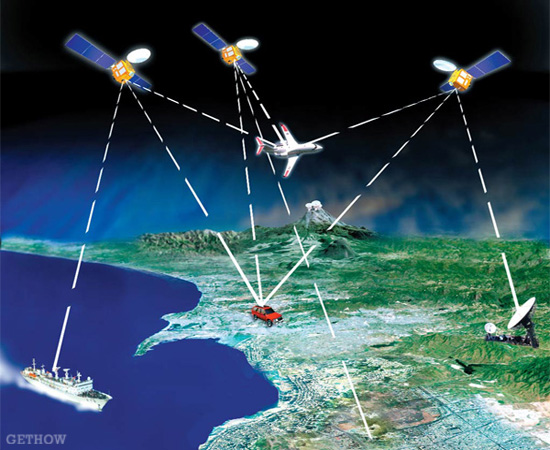 How GPS (Global Positioning System) Works