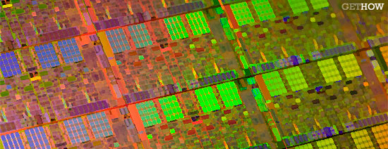What is Hyper Threading Technology in Processors