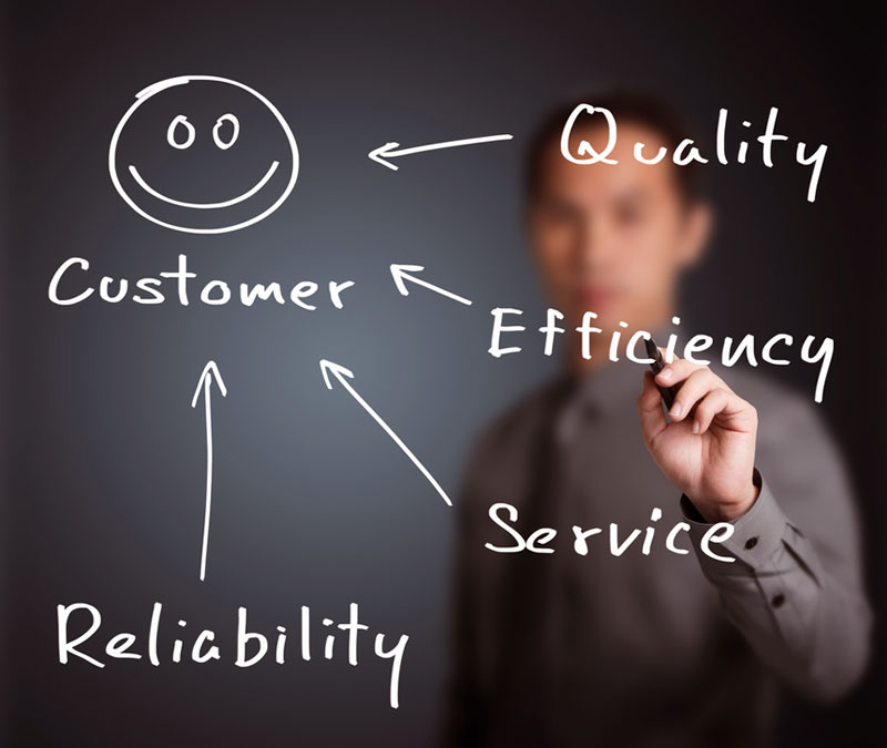 Is Customer Service at the Heart of Marketing?